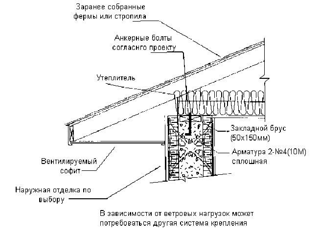 Раздел 6. Специальные виды применения