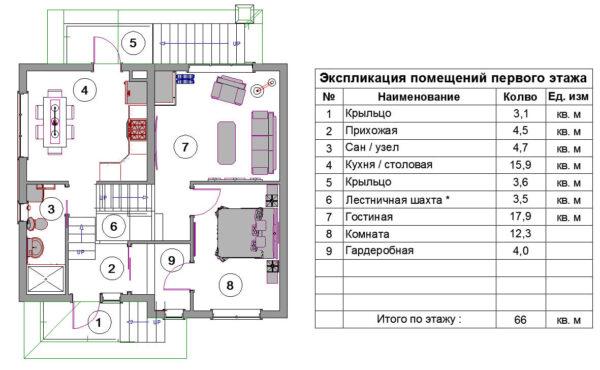 Проект №119