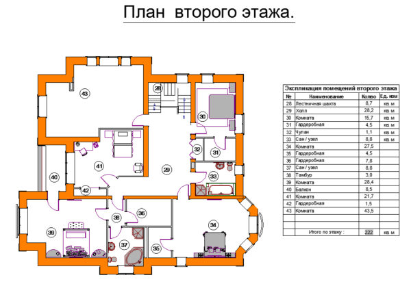 Проект №126