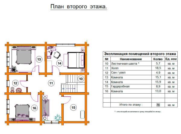 Проект №186