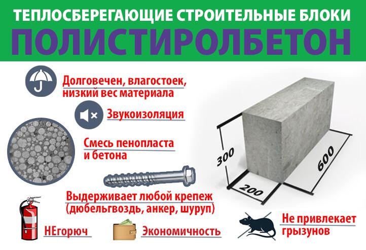 Производим полистиролбетонные блоки